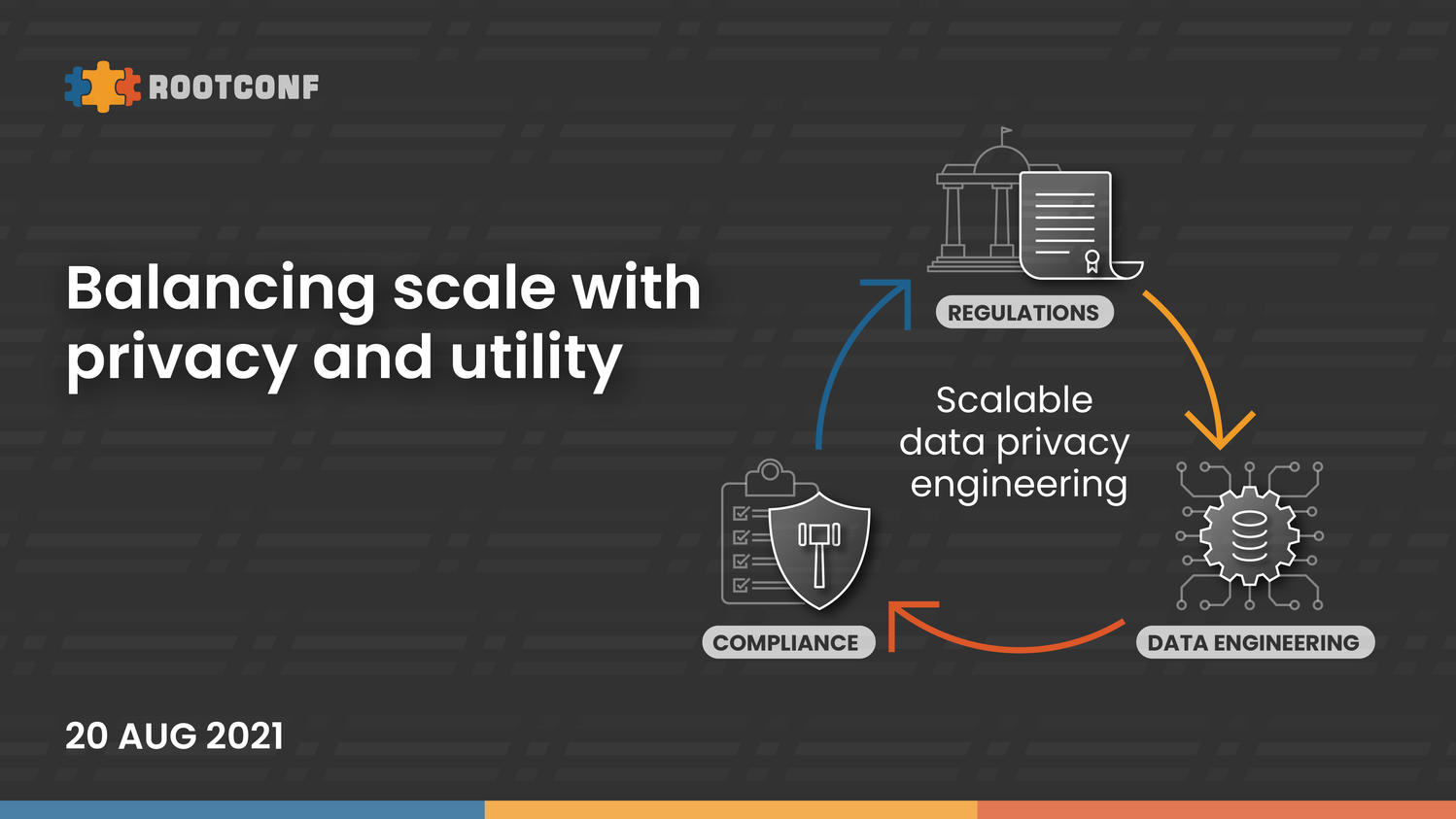 Scalable Data Privacy Engineering