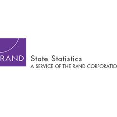 RAND State Statistics