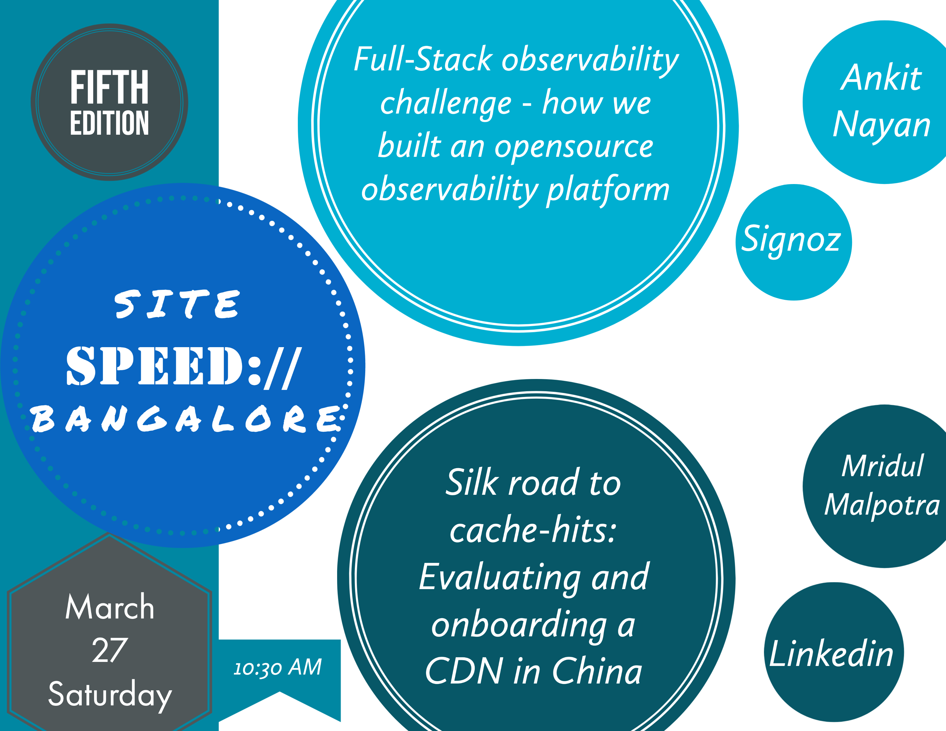 Bangalore Site Speed 5th Edition